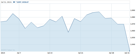 Financial News Friday – August 1, 2014